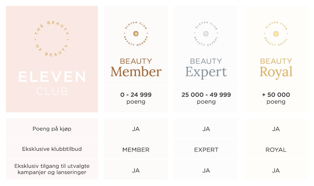 eleven-club-table-membership-norway-launch-1060px.jpg
